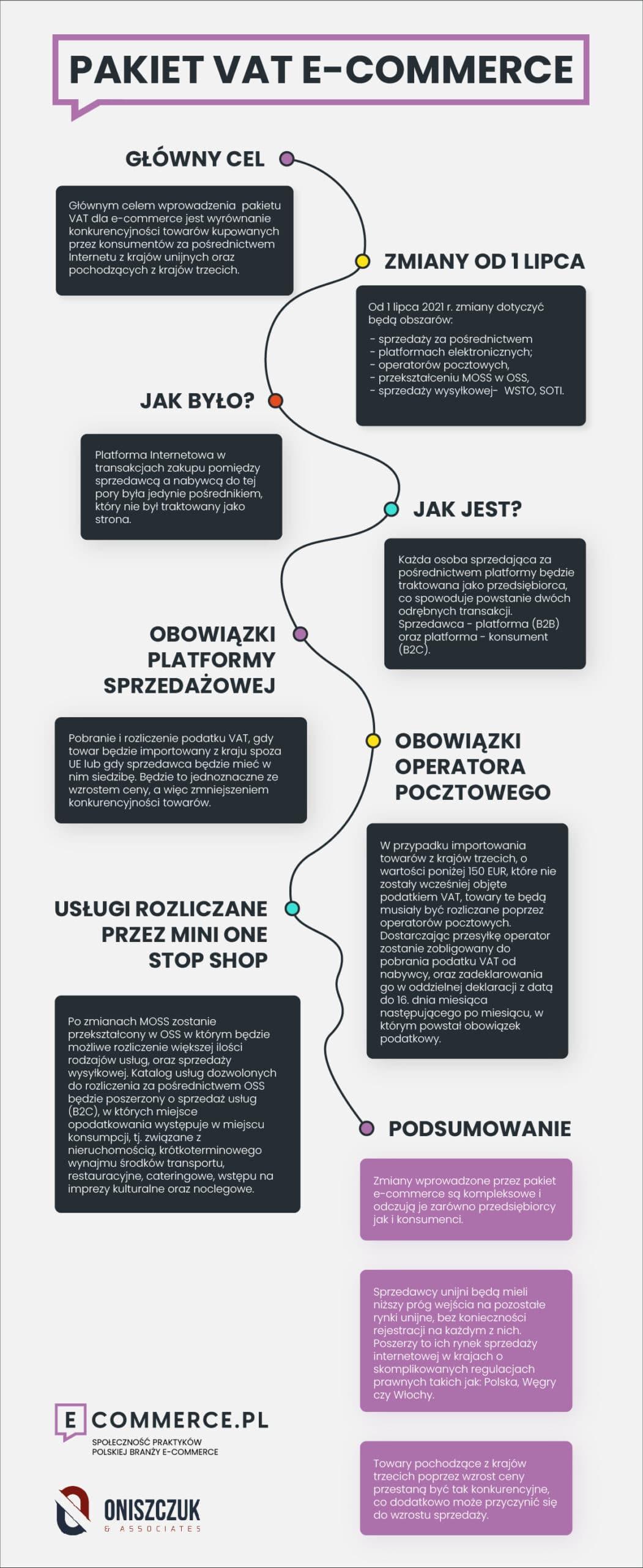 Infografika_Oniszczuk