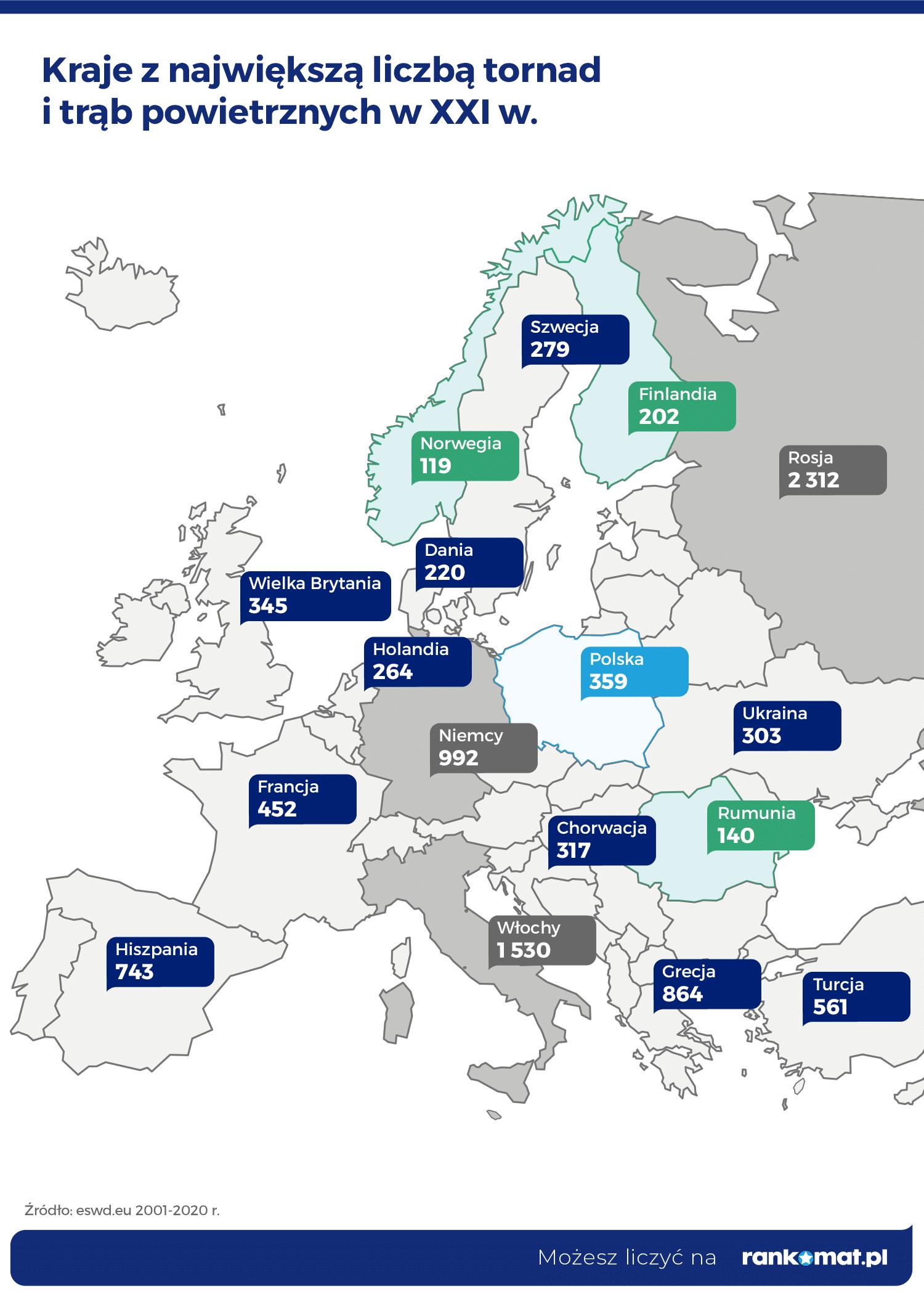 Kraje z największą liczbą tornad i trąb powietrznych w XXI w
