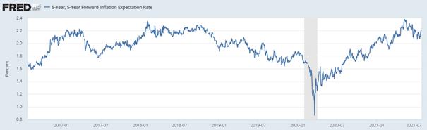 Rynki będą szukać paliwa w dzisiejszym FOMC