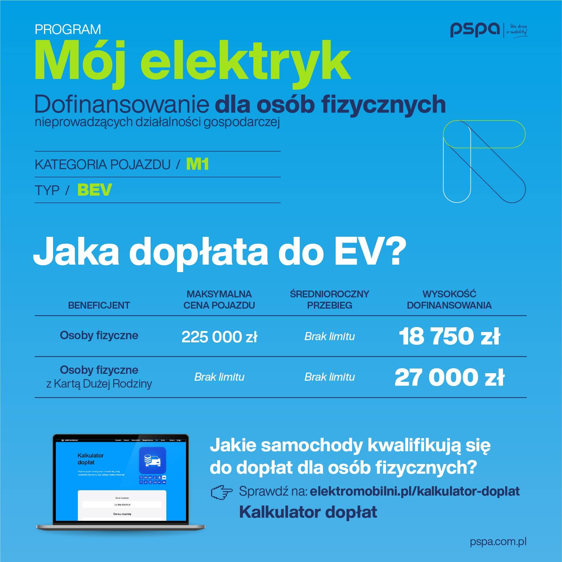 pspa_doplaty_moj_elektryk_grafika_1080x1080px_01