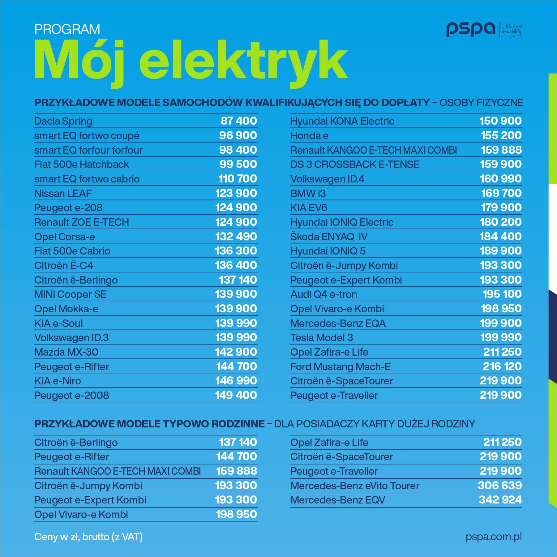 pspa_doplaty_moj_elektryk_grafika_1080x1080px_02