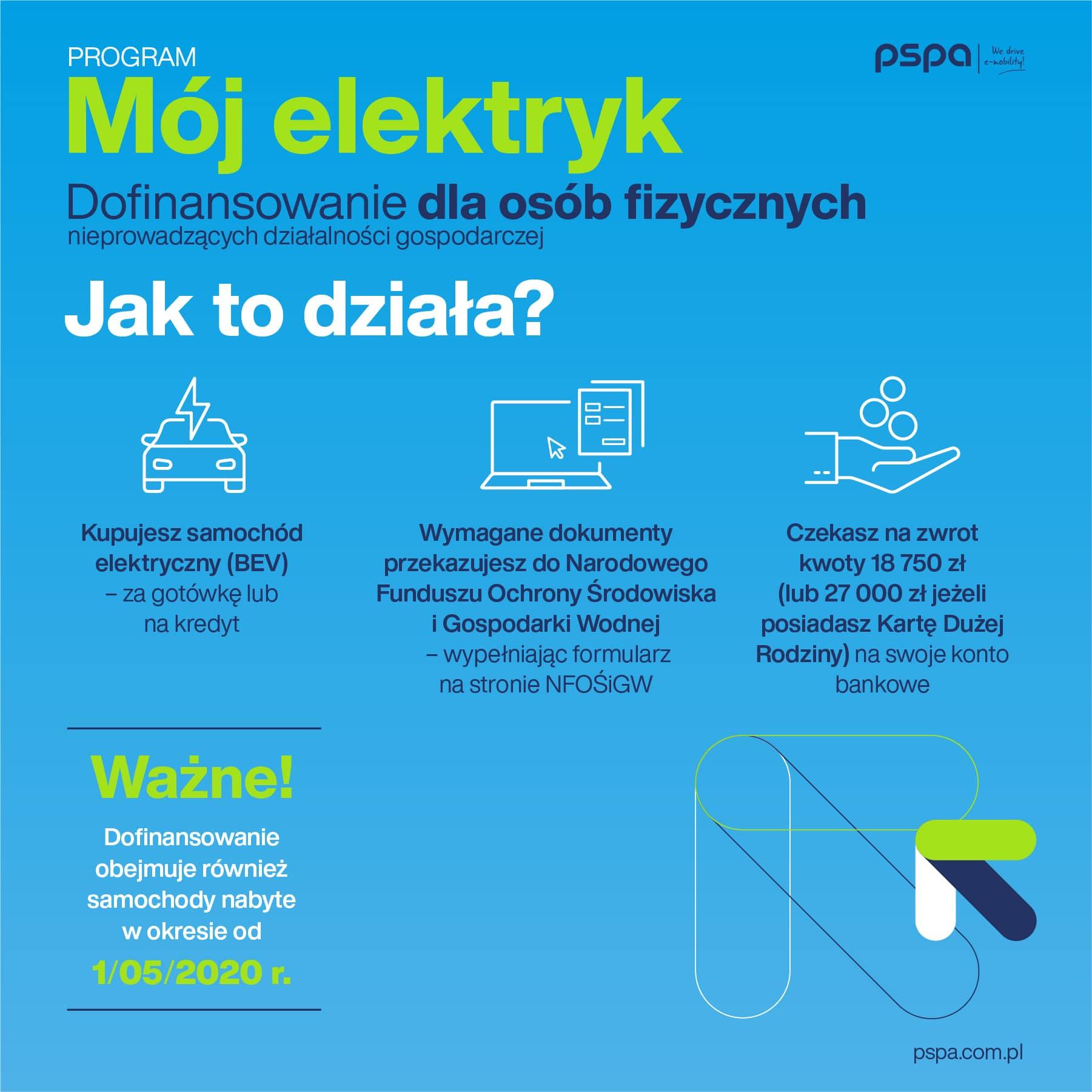 pspa_doplaty_moj_elektryk_grafika_1080x1080px_03