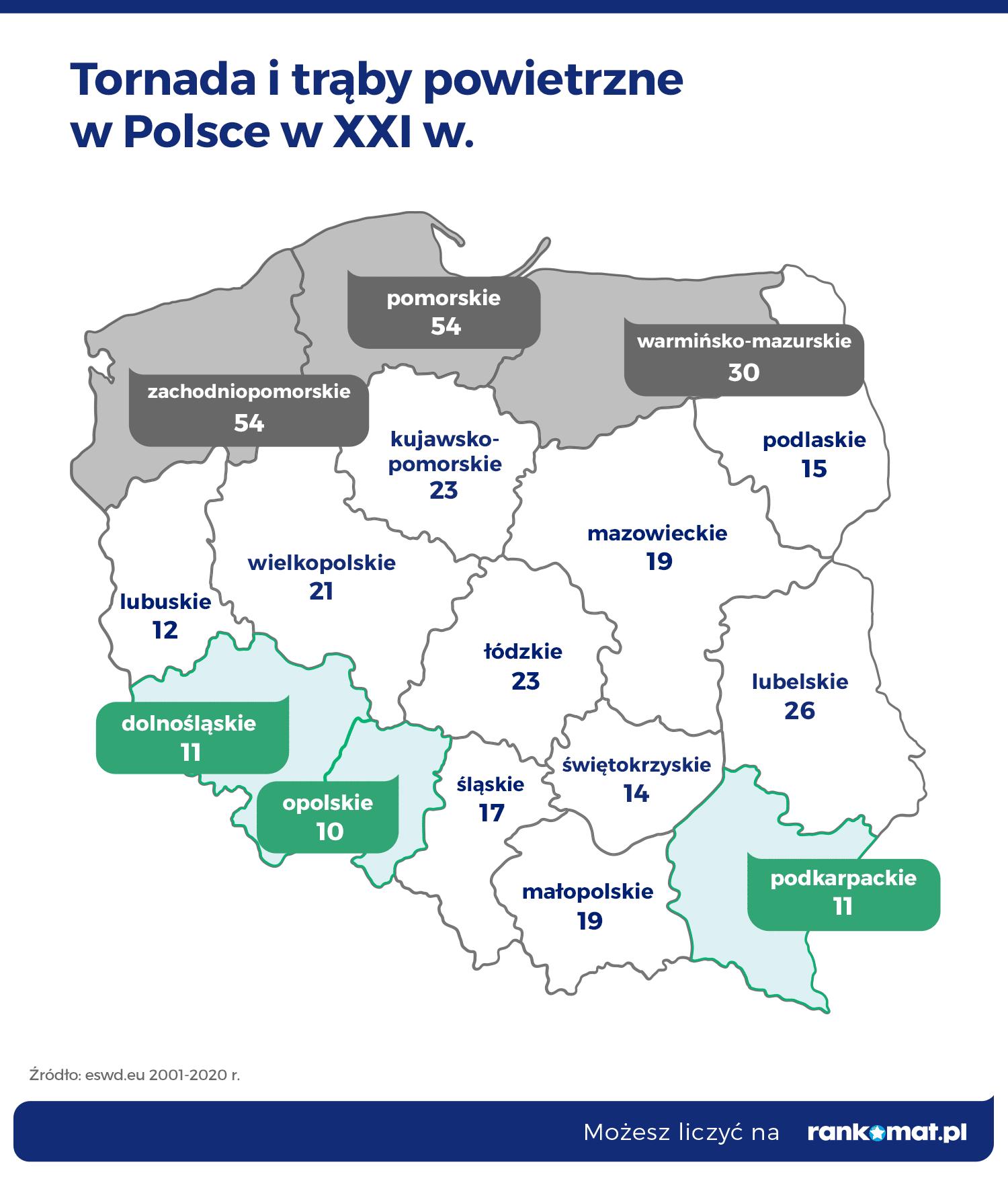 tornada i trąby powietrzne w Polsce w XXI w (1)