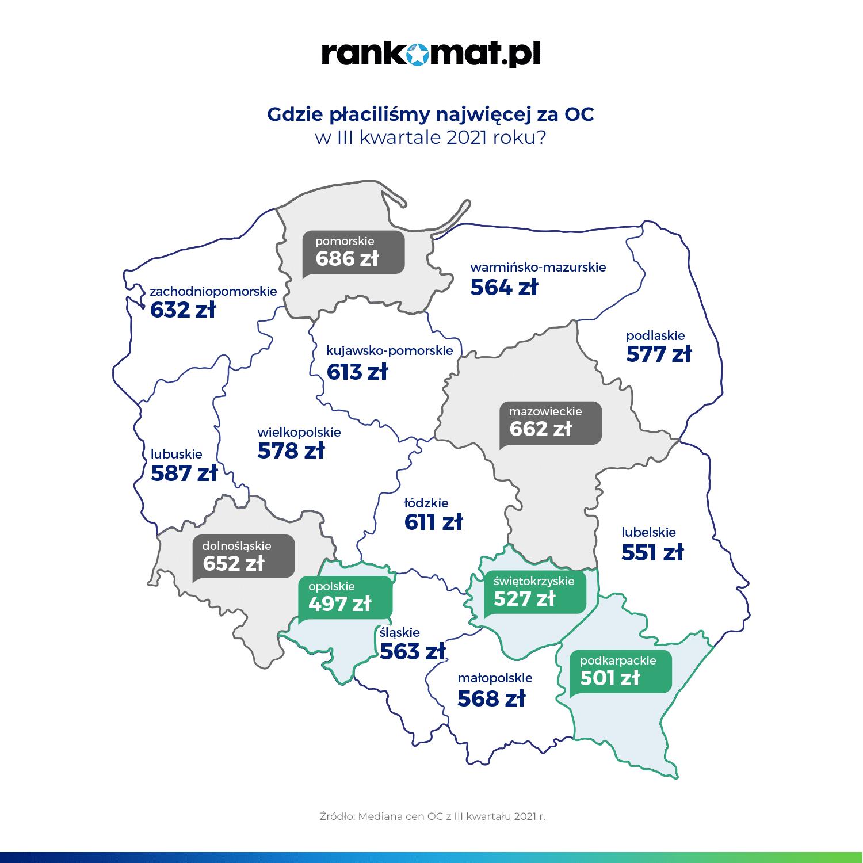 Gdzie płaciliśmy najwięcej za OC w III kwartale 2021 roku_