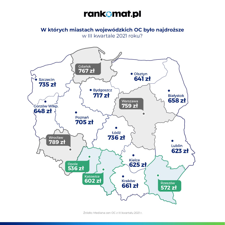 W których miastach wojewódzkich OC było najdroższe