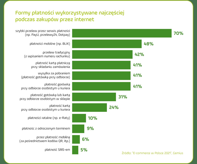 infografika_1